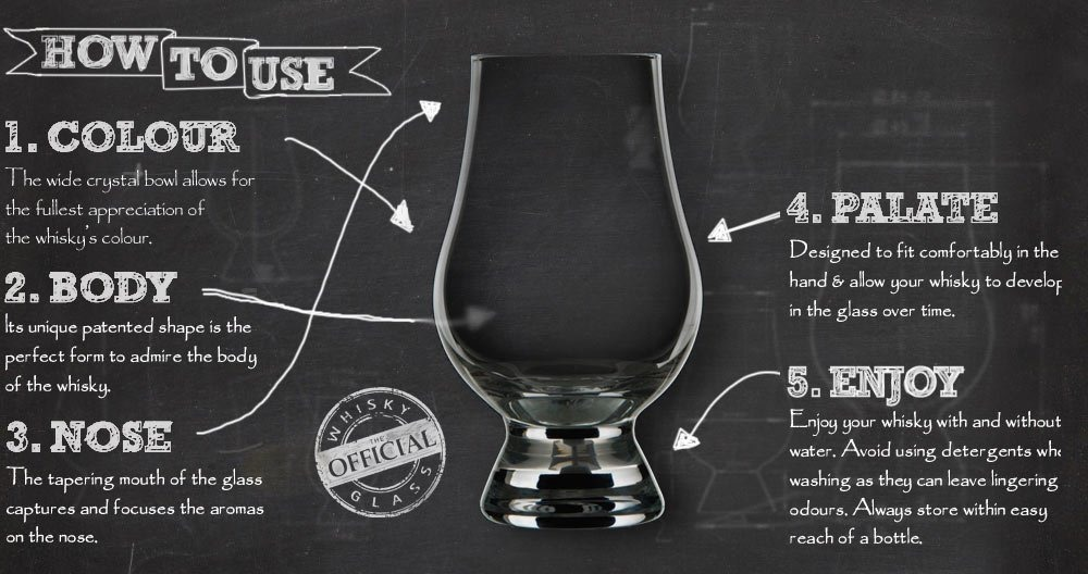 Glencairn Glass - How to Use